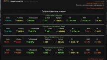 ClanInfo UserScript - расширенная статистика клана