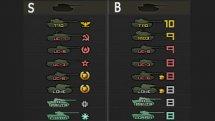 Стильные иконки танков от Peqpepu (B и S) для WOT 0.9.14.1