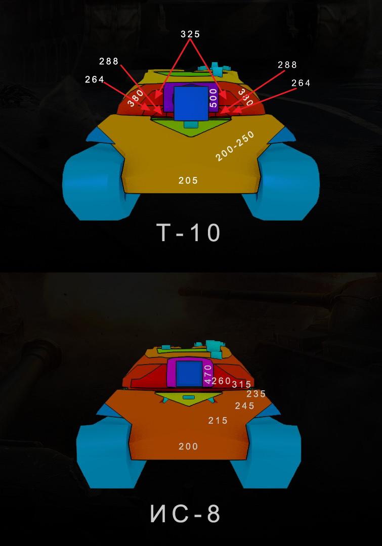 схема бронирования павел 1