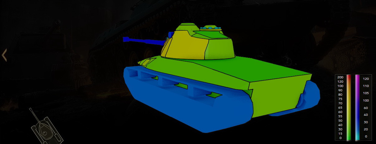 Схема бронирования Panzer