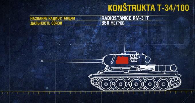 Топовая радиостанция RM-31T